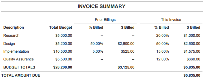 creating percent complete invoices